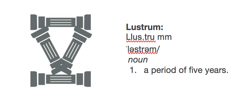 image and meaning of lustrum