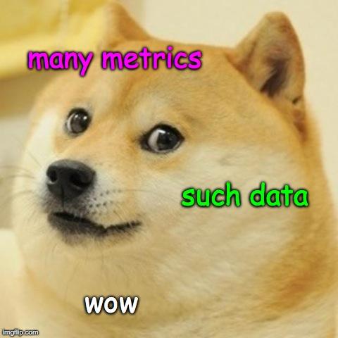 many_metrics